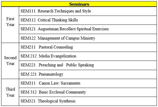 SthB Seminars